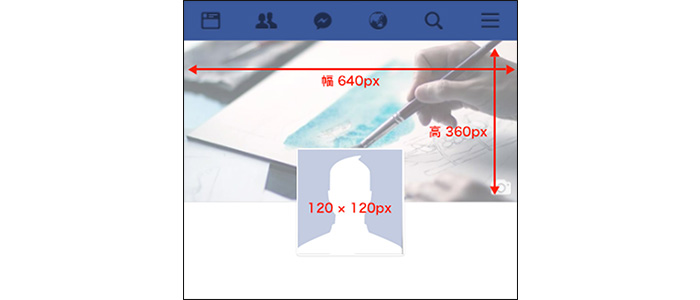 【スマホ版】Facebookプロフィール&ヘッダー画像の推奨サイズは?